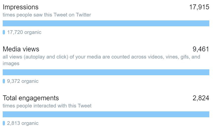 tweet viral 2