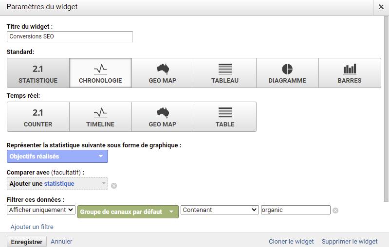 exemple widget google analytics SEO