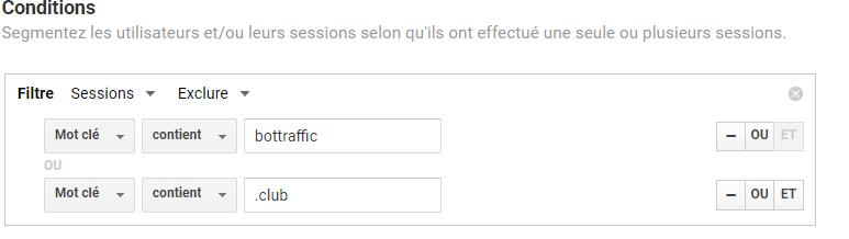 filtre condition spam keywords analytics