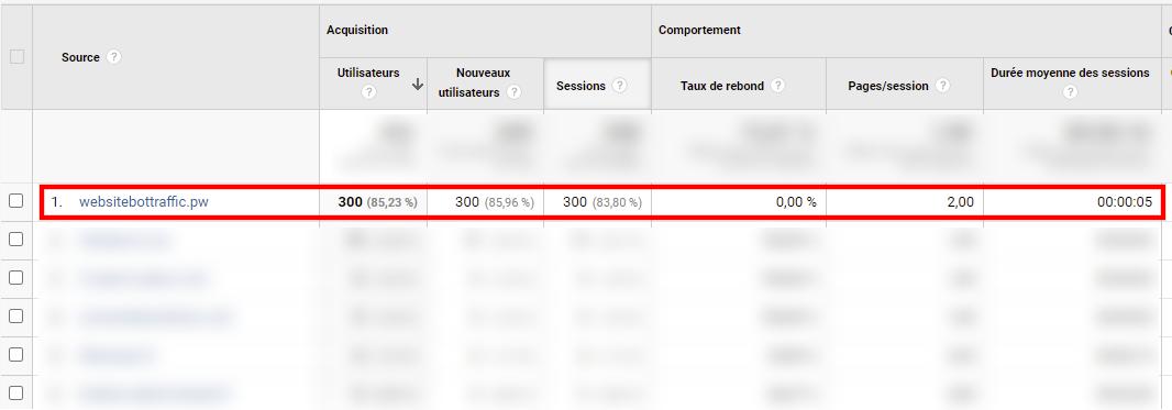 google analytics webotraffic